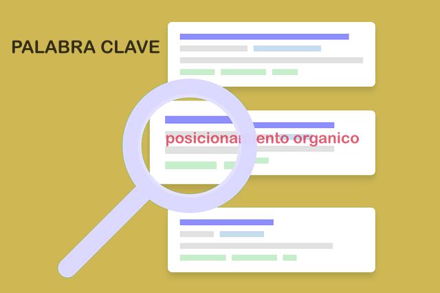 indexar web con palabra clave
